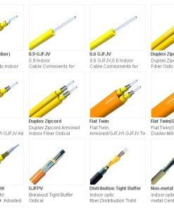Indoor Fiber Optic Cables Type