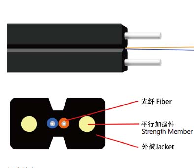 FTTH Drop Fiber SM 9 125 OS2 G 657A2 FRP Strength Member LSZH Butterfly Flat Indoor FTTH Drop Cable GJXFH Structure