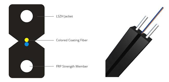 2 Fiber FTTH Drop Fiber SM G.657A2 FRP Strength Member LSZH Butterfly Flat Indoor GJXFH