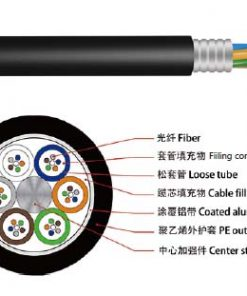 GYTA Aluminum Jacket Stranded Loose Tube Light Armored Cable Fiber Optic Cable Aerial and Duct Structure