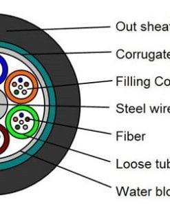 72 Core GYTS Fiber Optic Cable