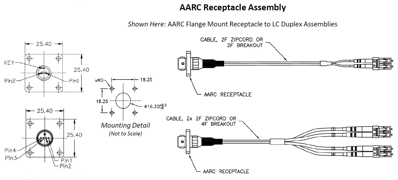 AARC Flang Mount Receptacle to LC Duplex Assemblies