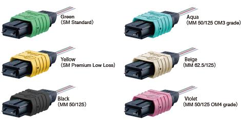 MPO Connectors Type