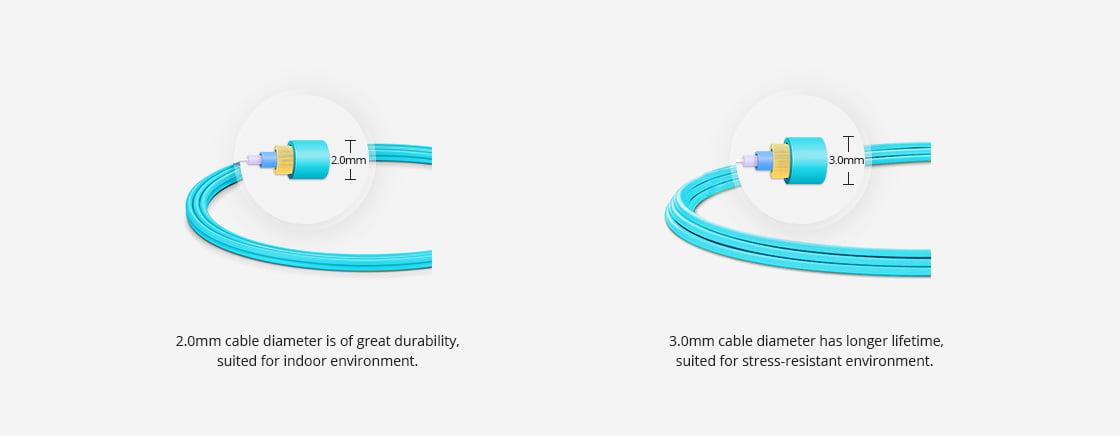 2.0mm vs 3.0mm Indoor Fiber Optic Cable Diameter