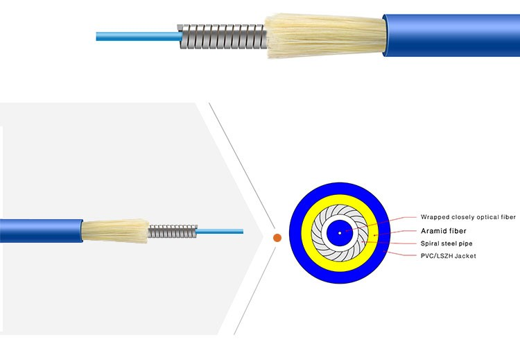 Indoor Outdoor Armored Fiber optic cable Cable