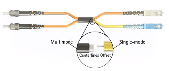 Mode Conditioning Fiber Patch Cords