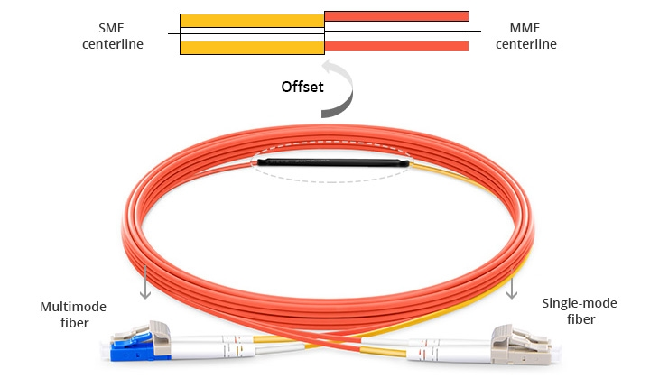 mode-conditioning-patch-cord-LC-to-LC